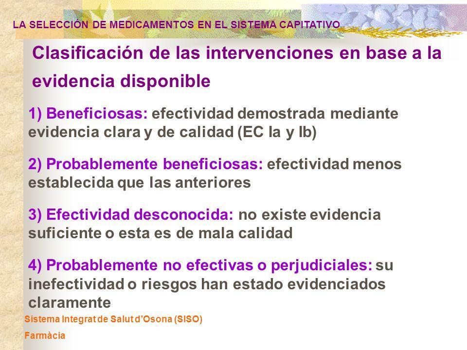 Sistema Integrat de Salut dOsona (SISO) Farmàcia Clasificación de las intervenciones en base a la evidencia disponible LA SELECCIÓN DE MEDICAMENTOS EN