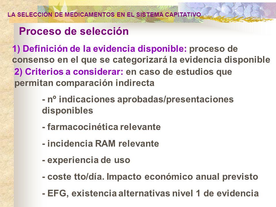 Proceso de selección LA SELECCIÓN DE MEDICAMENTOS EN EL SISTEMA CAPITATIVO 1) Definición de la evidencia disponible: proceso de consenso en el que se