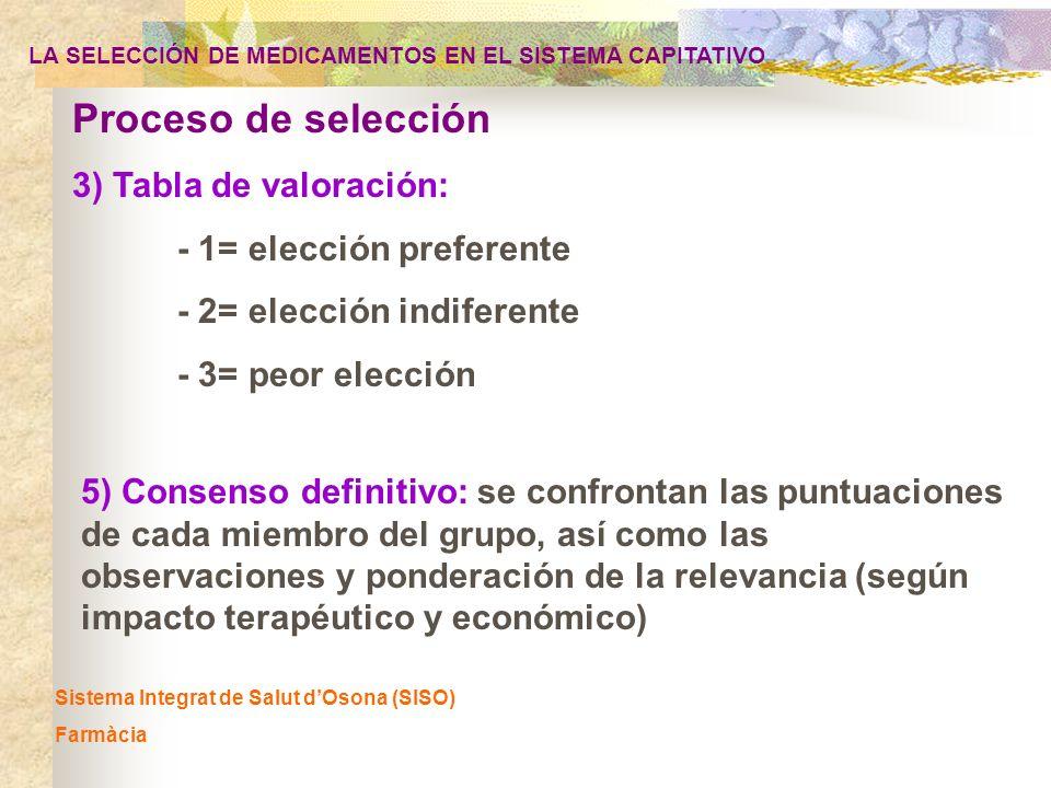 Proceso de selección LA SELECCIÓN DE MEDICAMENTOS EN EL SISTEMA CAPITATIVO 3) Tabla de valoración: - 1= elección preferente - 2= elección indiferente