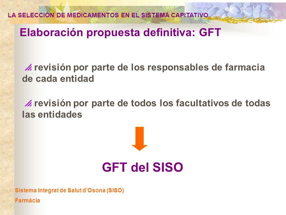 Elaboración propuesta definitiva: GFT LA SELECCIÓN DE MEDICAMENTOS EN EL SISTEMA CAPITATIVO Sistema Integrat de Salut dOsona (SISO) Farmàcia revisión