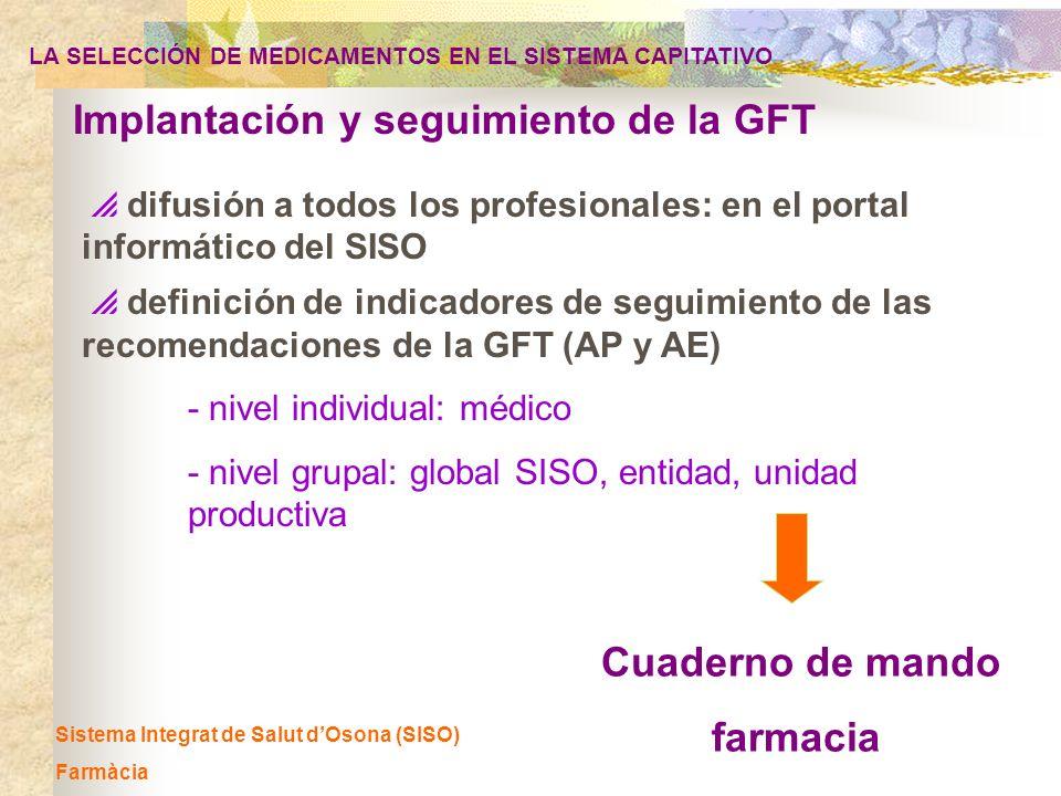 Implantación y seguimiento de la GFT LA SELECCIÓN DE MEDICAMENTOS EN EL SISTEMA CAPITATIVO Sistema Integrat de Salut dOsona (SISO) Farmàcia difusión a