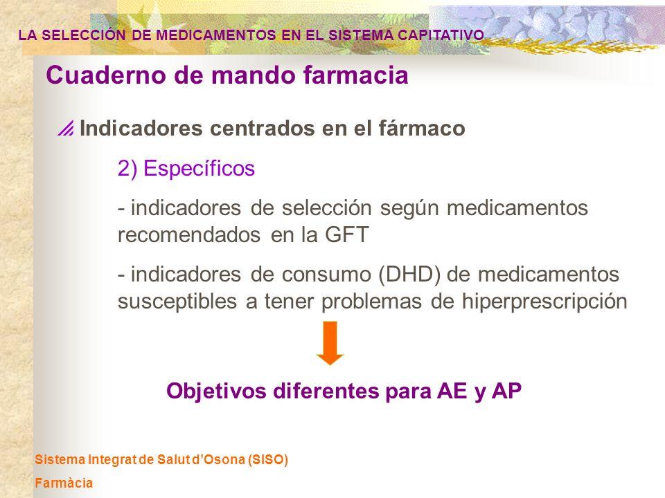 Cuaderno de mando farmacia LA SELECCIÓN DE MEDICAMENTOS EN EL SISTEMA CAPITATIVO Sistema Integrat de Salut dOsona (SISO) Farmàcia Indicadores centrado