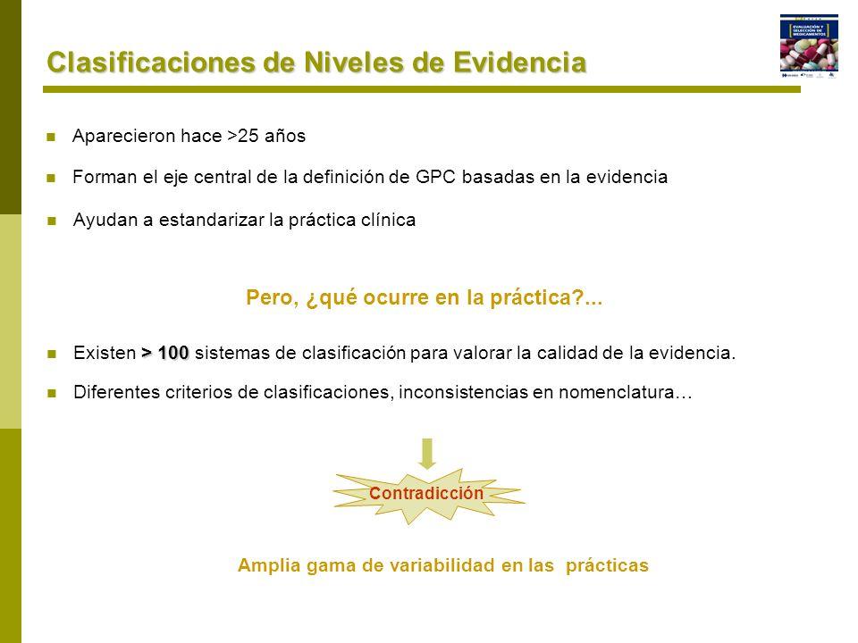 Clasificaciones de Niveles de Evidencia > 100 Existen > 100 sistemas de clasificación para valorar la calidad de la evidencia. Forman el eje central d