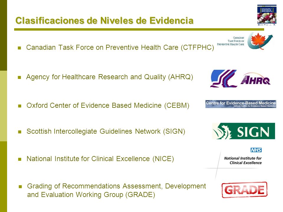 Clasificaciones de Niveles de Evidencia Canadian Task Force on Preventive Health Care (CTFPHC) Agency for Healthcare Research and Quality (AHRQ) Oxford Center of Evidence Based Medicine (CEBM) Scottish Intercollegiate Guidelines Network (SIGN) National Institute for Clinical Excellence (NICE) Grading of Recommendations Assessment, Development and Evaluation Working Group (GRADE)