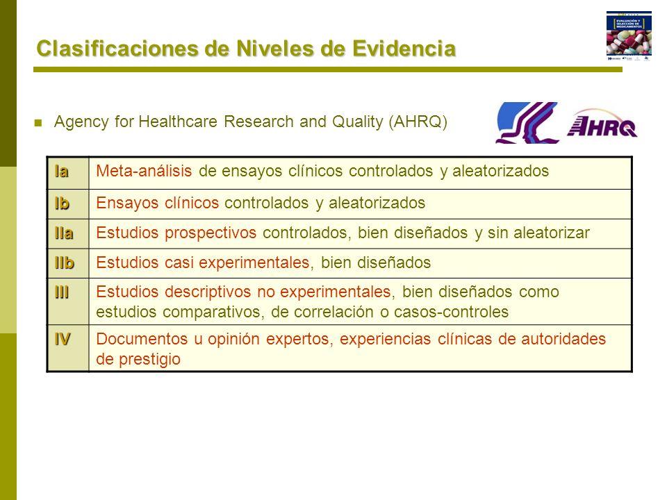Agency for Healthcare Research and Quality (AHRQ)IaMeta-análisis de ensayos clínicos controlados y aleatorizadosIbEnsayos clínicos controlados y aleat