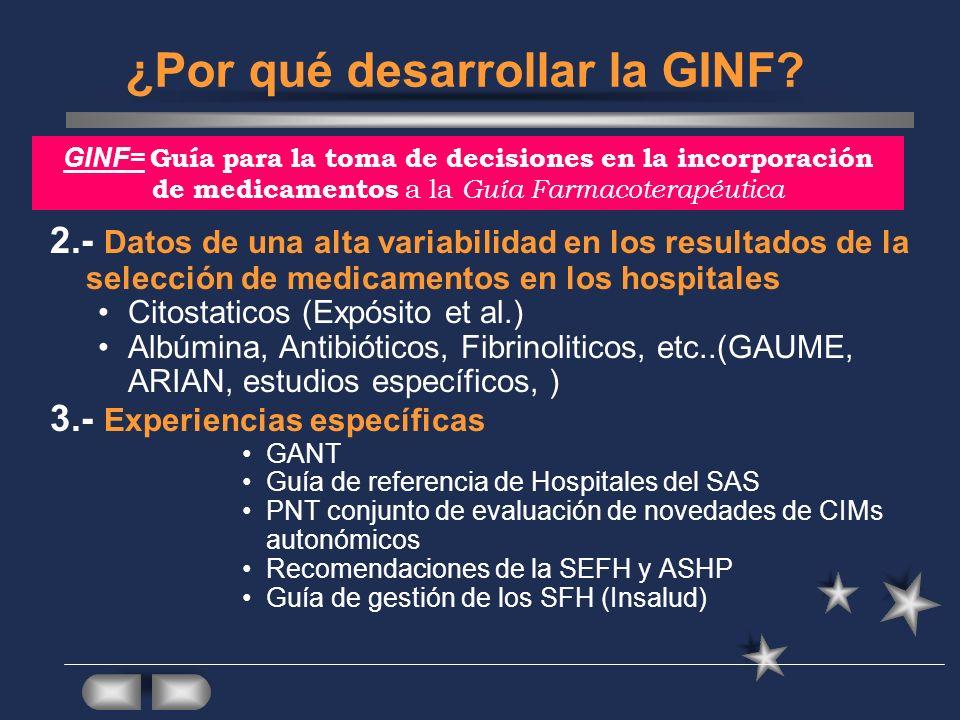 ¿Por qué desarrollar la GINF? 2.- Datos de una alta variabilidad en los resultados de la selección de medicamentos en los hospitales Citostaticos (Exp