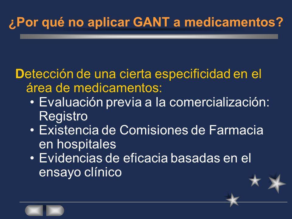 ¿Por qué no aplicar GANT a medicamentos? Detección de una cierta especificidad en el área de medicamentos: Evaluación previa a la comercialización: Re