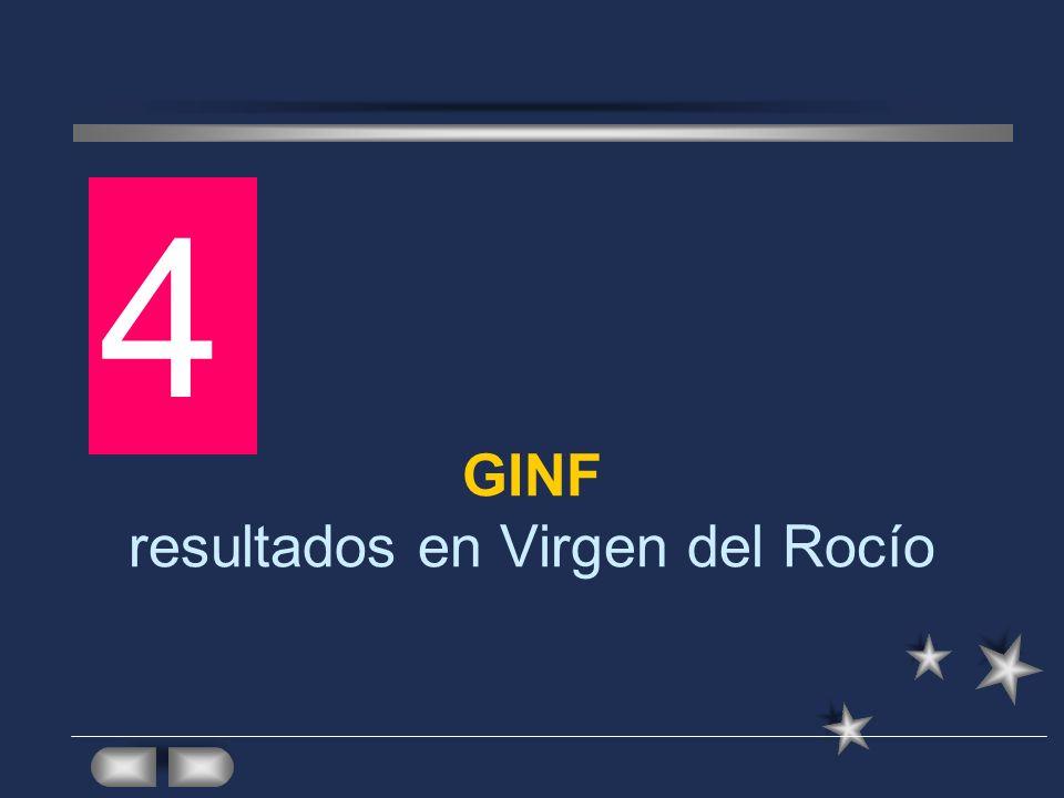 GINF resultados en Virgen del Rocío 4