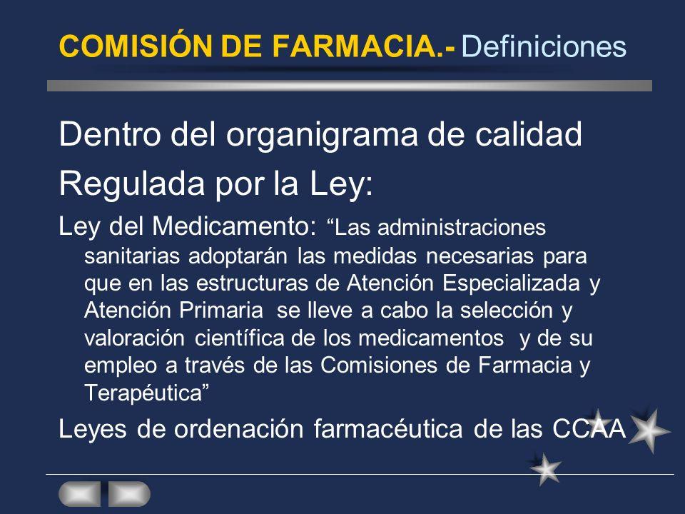 COMISIÓN DE FARMACIA.- Definiciones Dentro del organigrama de calidad Regulada por la Ley: Ley del Medicamento: Las administraciones sanitarias adopta