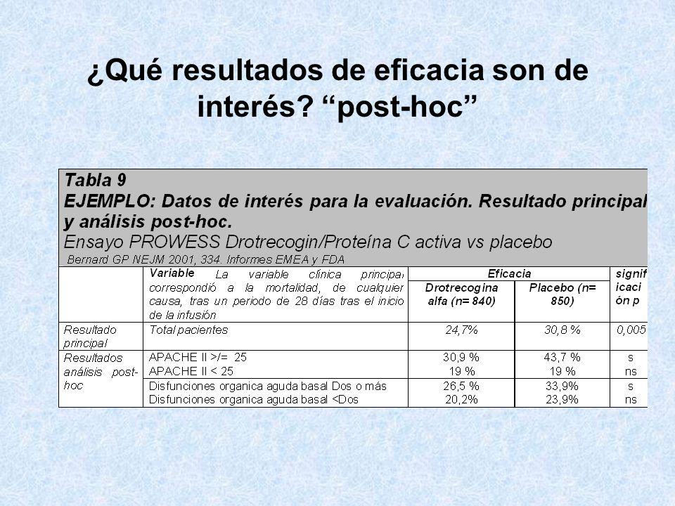 ¿Qué resultados de eficacia son de interés? post-hoc
