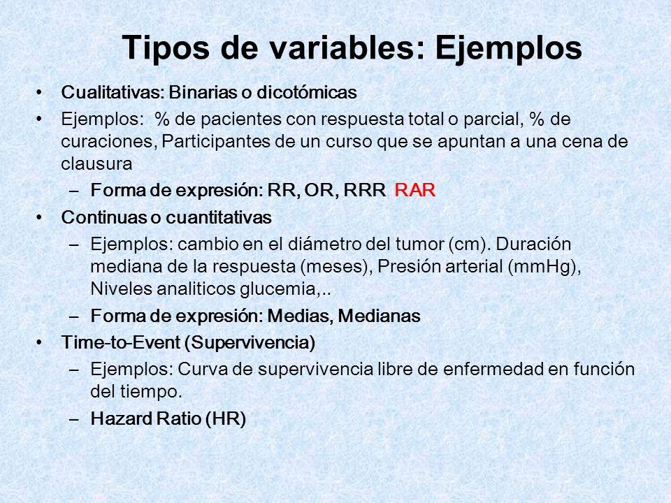 Tipos de variables: Ejemplos Cualitativas: Binarias o dicotómicas Ejemplos: % de pacientes con respuesta total o parcial, % de curaciones, Participant