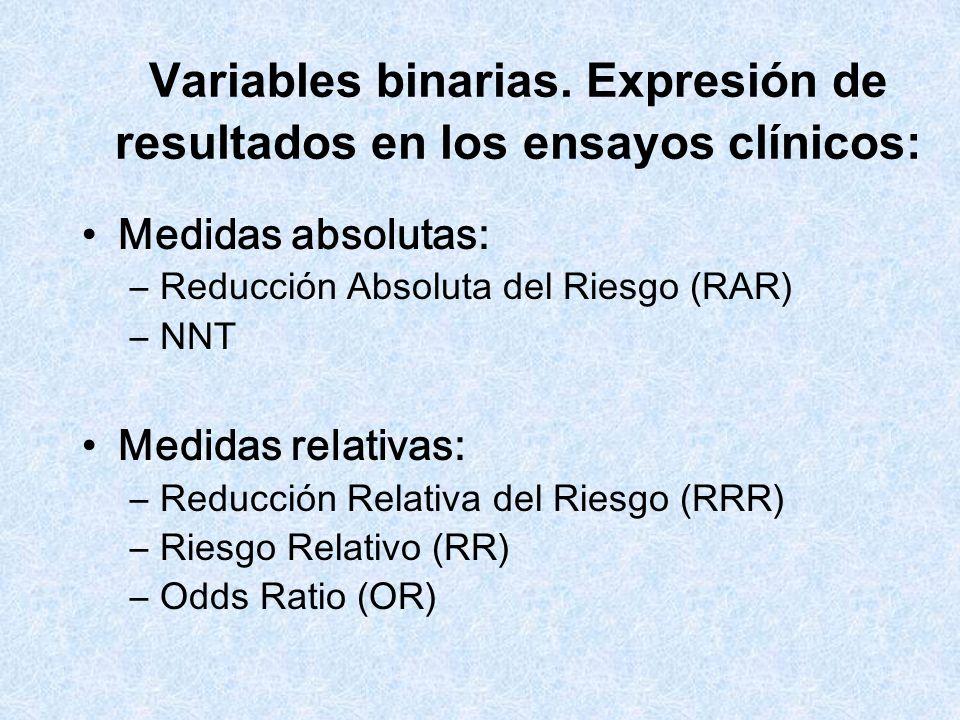 Variables binarias. Expresión de resultados en los ensayos clínicos: Medidas absolutas: –Reducción Absoluta del Riesgo (RAR) –NNT Medidas relativas: –