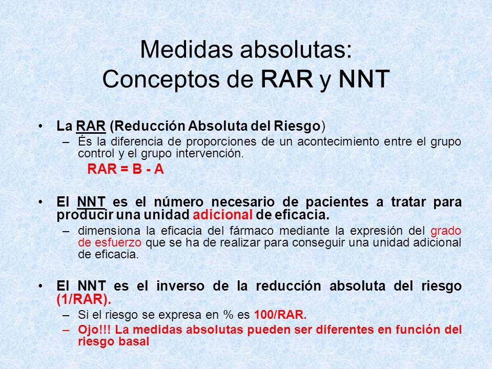 Medidas absolutas: Conceptos de RAR y NNT La RAR (Reducción Absoluta del Riesgo) –És la diferencia de proporciones de un acontecimiento entre el grupo