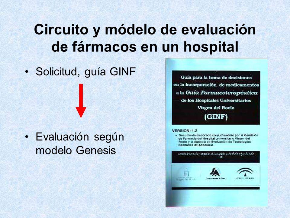 Expresar datos básicos y aportaciones más relevantes del nuevo fármaco de forma comprensible Fase 1 de evaluación técnica Tabulación de datos de eficacia, seguridad: NNT, RAR, IC95%,….
