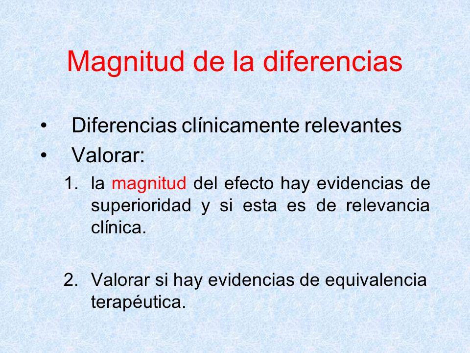 Magnitud de la diferencias Diferencias clínicamente relevantes Valorar: 1.la magnitud del efecto hay evidencias de superioridad y si esta es de releva