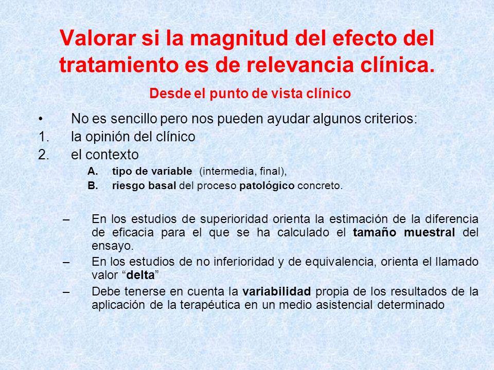 Valorar si la magnitud del efecto del tratamiento es de relevancia clínica. Desde el punto de vista clínico No es sencillo pero nos pueden ayudar algu