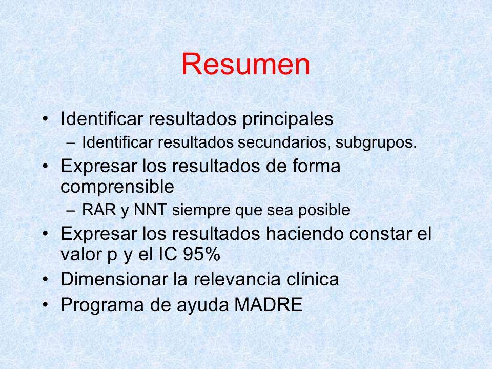 Resumen Identificar resultados principales –Identificar resultados secundarios, subgrupos. Expresar los resultados de forma comprensible –RAR y NNT si