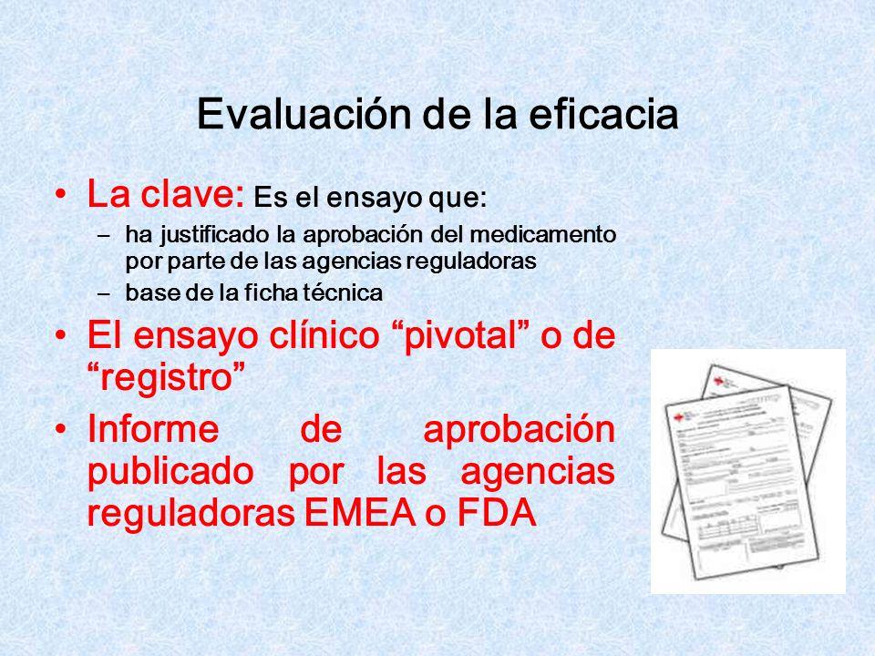 Evaluación de la eficacia La clave: Es el ensayo que: –ha justificado la aprobación del medicamento por parte de las agencias reguladoras –base de la