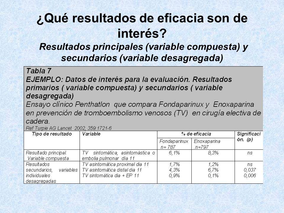 ¿Qué resultados de eficacia son de interés? Resultados principales (variable compuesta) y secundarios (variable desagregada)