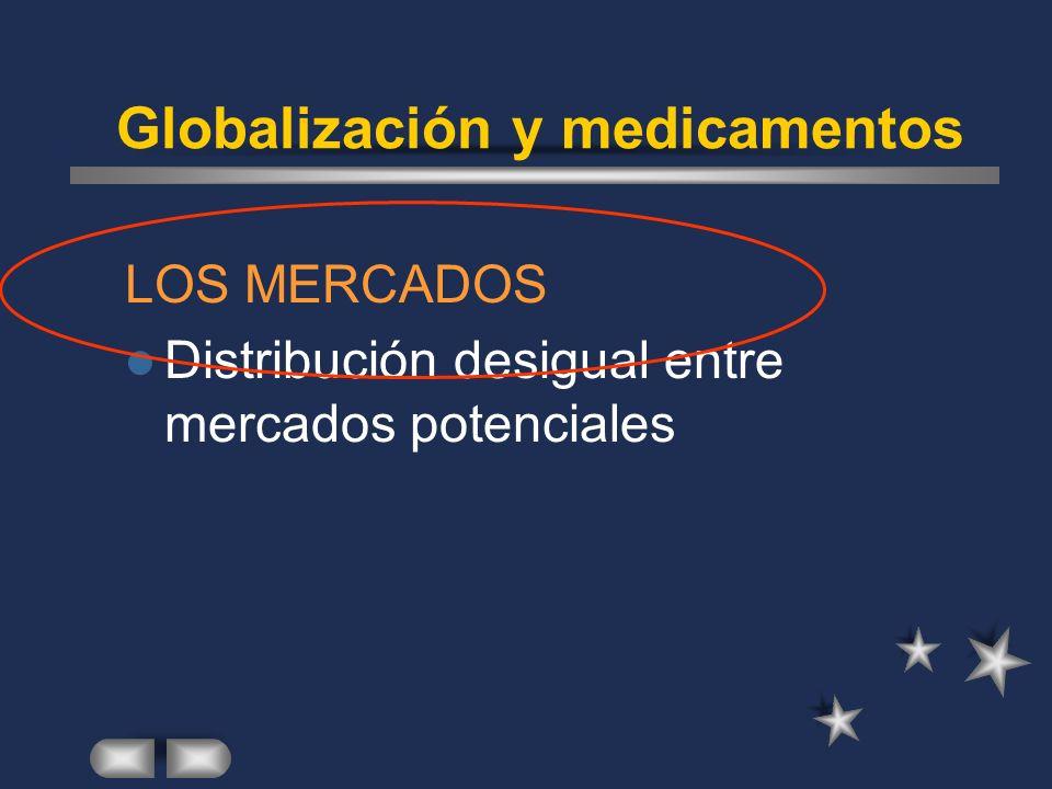 Globalización y medicamentos LOS MERCADOS Distribución desigual entre mercados potenciales