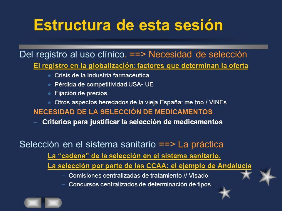Estructura de esta sesión Del registro al uso clínico.