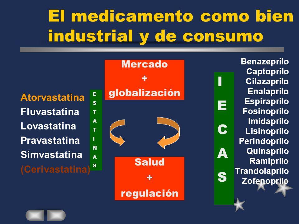 El medicamento como bien industrial y de consumo Benazeprilo Captoprilo Cilazaprilo Enalaprilo Espiraprilo Fosinoprilo Imidaprilo Lisinoprilo Perindoprilo Quinaprilo Ramiprilo Trandolaprilo Zofenoprilo Atorvastatina Fluvastatina Lovastatina Pravastatina Simvastatina (Cerivastatina) Mercado + globalización Salud + regulación ESTATINASESTATINAS IECASIECAS