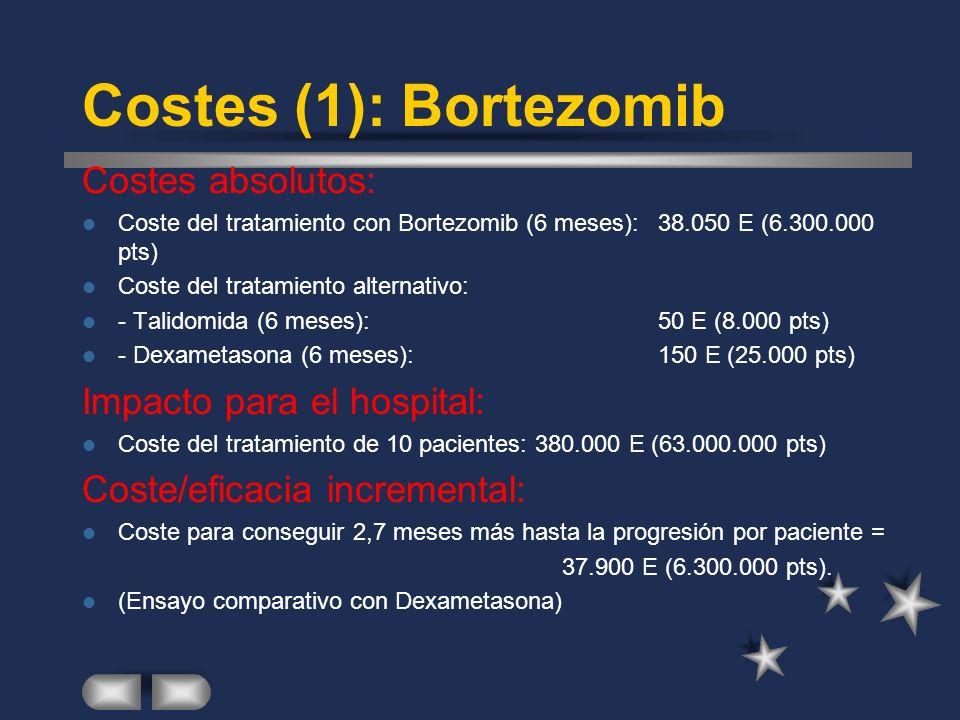 Costes (1): Bortezomib Costes absolutos: Coste del tratamiento con Bortezomib (6 meses):38.050 E (6.300.000 pts) Coste del tratamiento alternativo: - Talidomida (6 meses):50 E (8.000 pts) - Dexametasona (6 meses):150 E (25.000 pts) Impacto para el hospital: Coste del tratamiento de 10 pacientes: 380.000 E (63.000.000 pts) Coste/eficacia incremental: Coste para conseguir 2,7 meses más hasta la progresión por paciente = 37.900 E (6.300.000 pts).