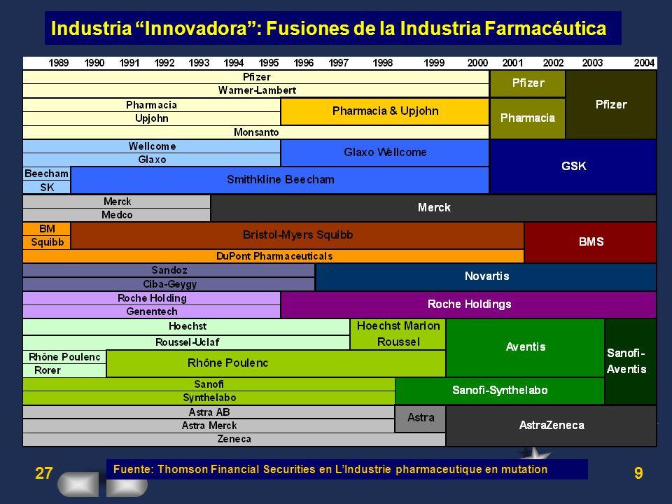 Industria Innovadora: Fusiones de la Industria Farmacéutica Fuente: Thomson Financial Securities en LIndustrie pharmaceutíque en mutation 927