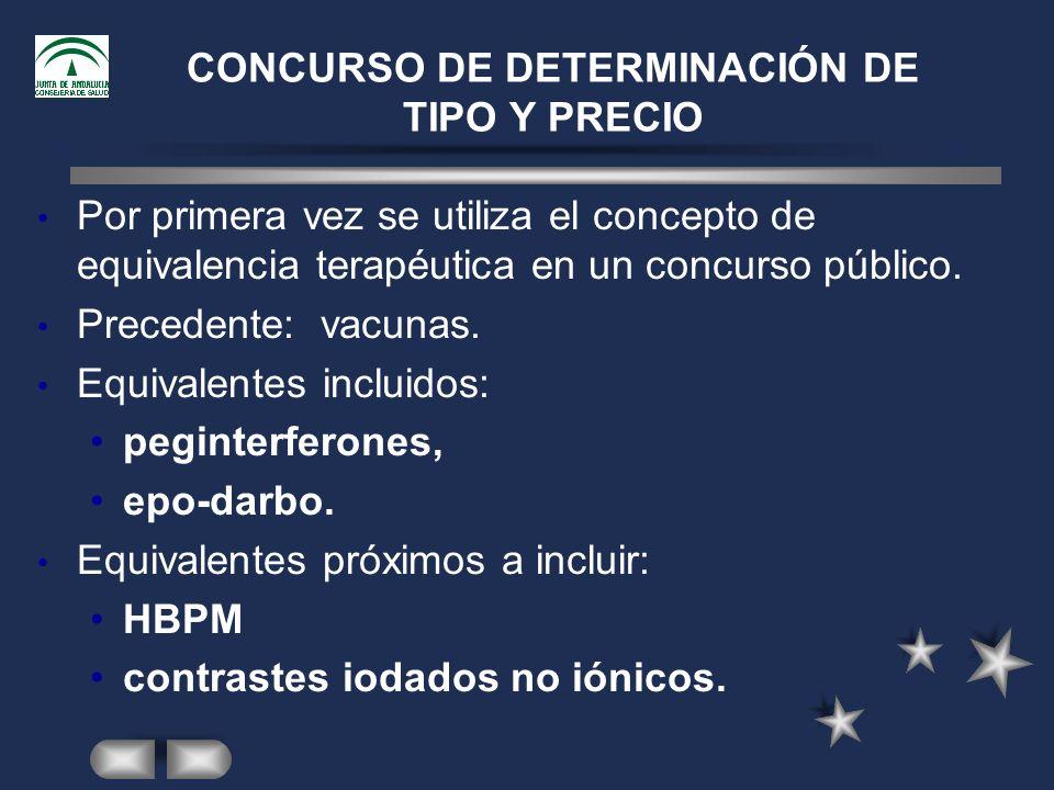 CONCURSO DE DETERMINACIÓN DE TIPO Y PRECIO Por primera vez se utiliza el concepto de equivalencia terapéutica en un concurso público.