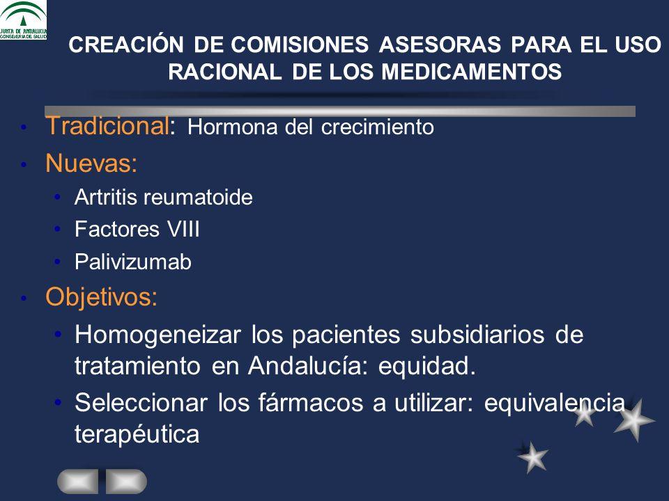 CREACIÓN DE COMISIONES ASESORAS PARA EL USO RACIONAL DE LOS MEDICAMENTOS Tradicional: Hormona del crecimiento Nuevas: Artritis reumatoide Factores VIII Palivizumab Objetivos: Homogeneizar los pacientes subsidiarios de tratamiento en Andalucía: equidad.