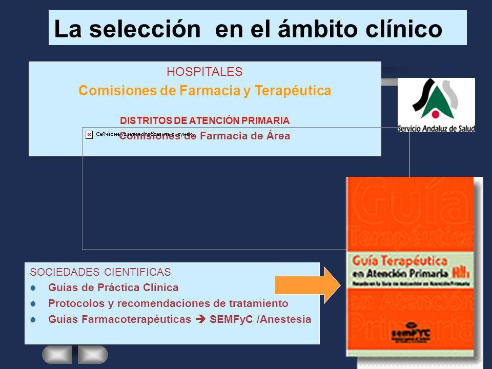 La selección en el ámbito clínico HOSPITALES Comisiones de Farmacia y Terapéutica DISTRITOS DE ATENCIÓN PRIMARIA Comisiones de Farmacia de Área SOCIEDADES CIENTIFICAS Guías de Práctica Clínica Protocolos y recomendaciones de tratamiento Guías Farmacoterapéuticas SEMFyC /Anestesia