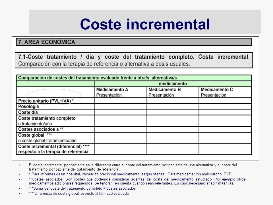 Coste incremental El coste incremental por paciente es la diferencia entre el coste del tratamiento por paciente de una alternativa y el coste del tra