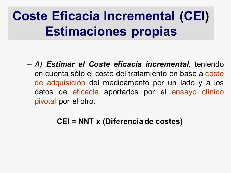 –A) Estimar el Coste eficacia incremental, teniendo en cuenta sólo el coste del tratamiento en base a coste de adquisición del medicamento por un lado