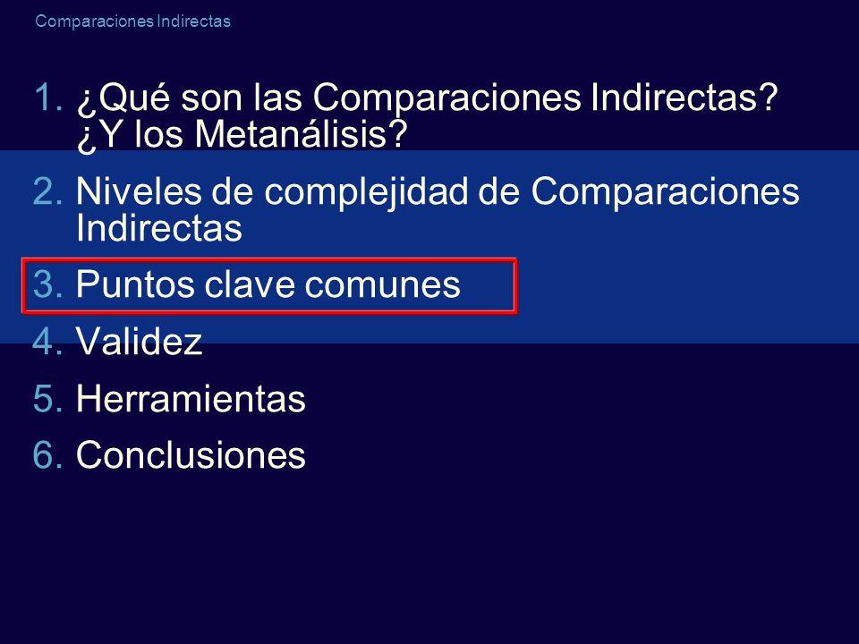 Comparaciones Indirectas 5. Herramientas de metanálisis. Sesgos