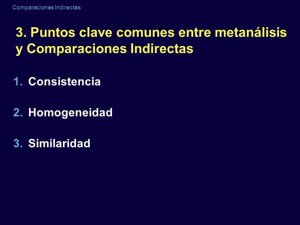 Comparaciones Indirectas Comparaciones indirectas