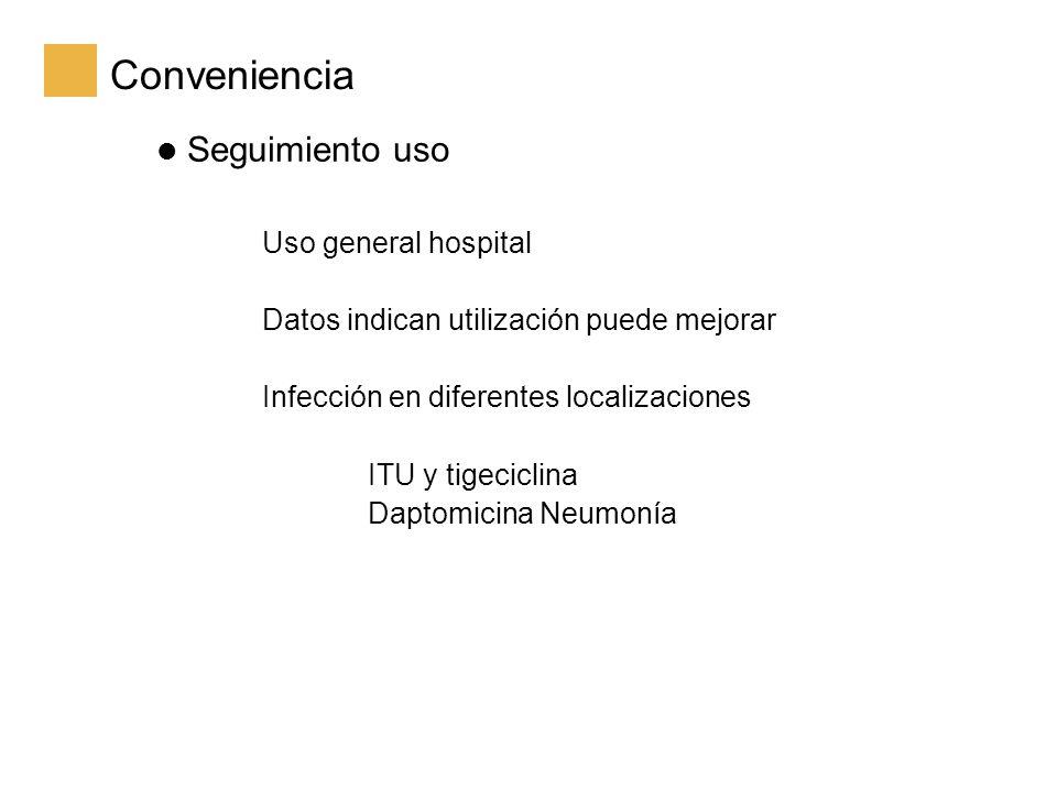 Coste Tratamientos cortos Es más importante valorar la duración del tratamiento o de la estancia hospitalaria que el coste del tratamiento antimicrobiano Tratamientos ambulatorios Dalbavancin Terapia secuencial Facilidad dosificación: DUD en Hospitalización Domicilio