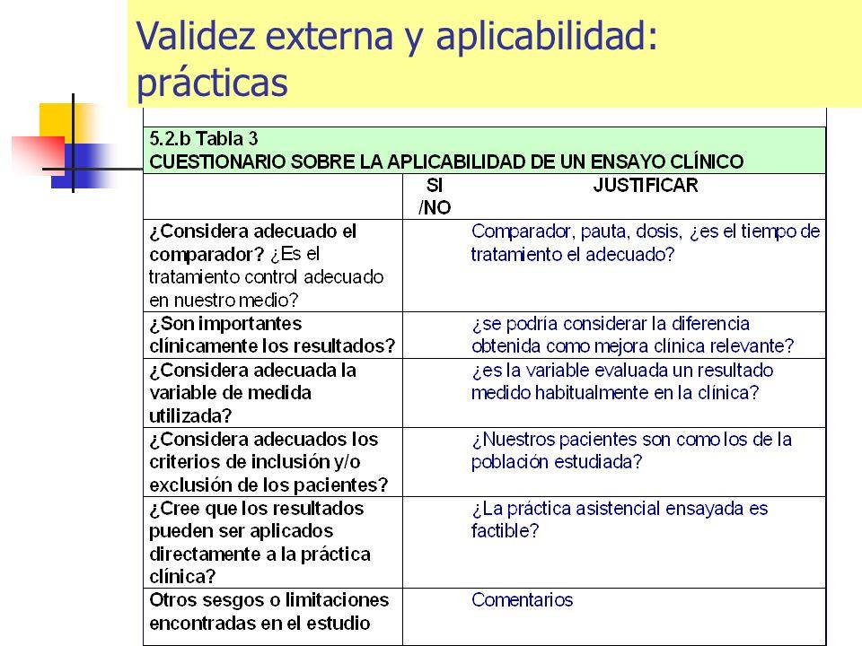 Validez externa y aplicabilidad: prácticas