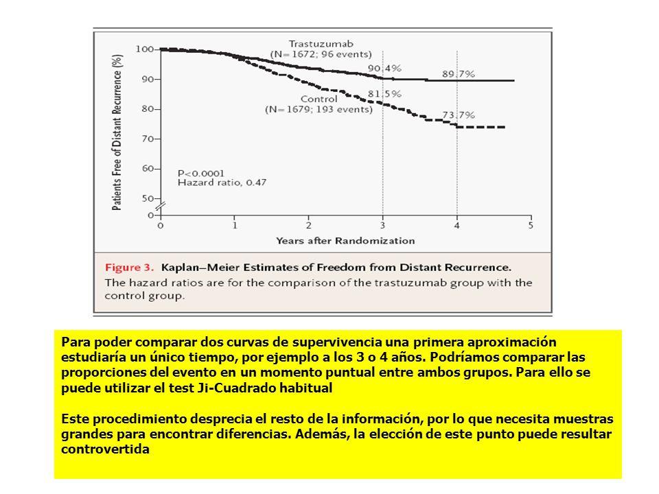Para poder comparar dos curvas de supervivencia una primera aproximación estudiaría un único tiempo, por ejemplo a los 3 o 4 años. Podríamos comparar