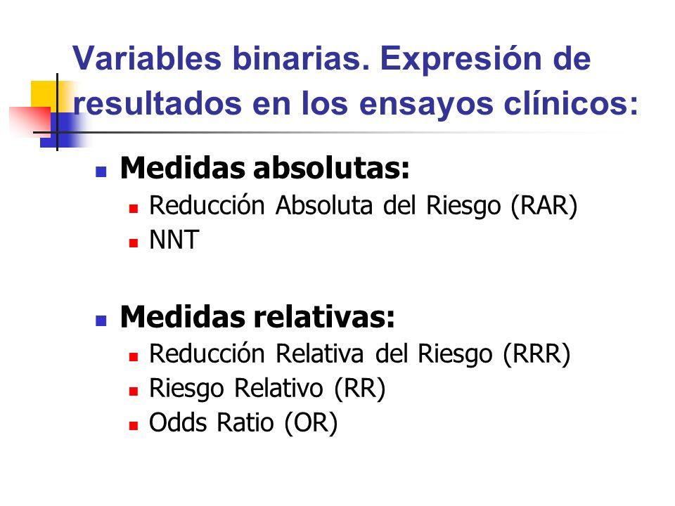 Variables binarias. Expresión de resultados en los ensayos clínicos: Medidas absolutas: Reducción Absoluta del Riesgo (RAR) NNT Medidas relativas: Red