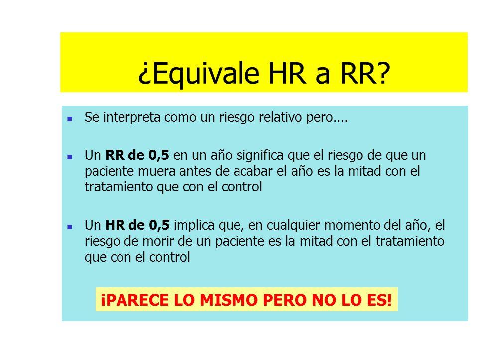 ¿Equivale HR a RR? Se interpreta como un riesgo relativo pero…. Un RR de 0,5 en un año significa que el riesgo de que un paciente muera antes de acaba