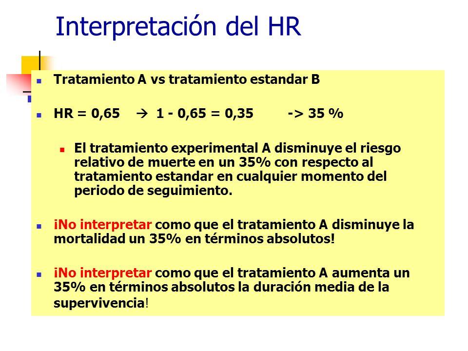 Interpretación del HR Tratamiento A vs tratamiento estandar B HR = 0,65 1 - 0,65 = 0,35 -> 35 % El tratamiento experimental A disminuye el riesgo rela