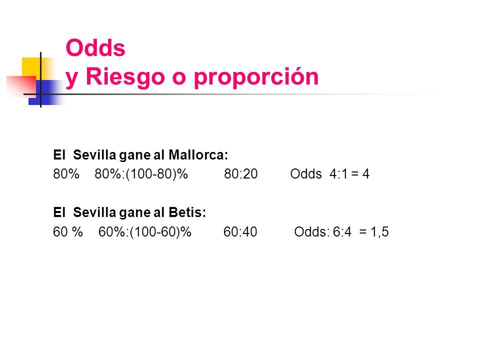 Odds y Riesgo o proporción El Sevilla gane al Mallorca: 80% 80%:(100-80)% 80:20 Odds 4:1 = 4 El Sevilla gane al Betis: 60 % 60%:(100-60)% 60:40 Odds: