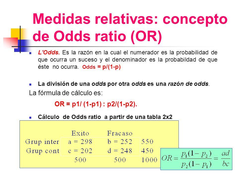 Medidas relativas: concepto de Odds ratio (OR) L'Odds. Es la razón en la cual el numerador es la probabilidad de que ocurra un suceso y el denominador