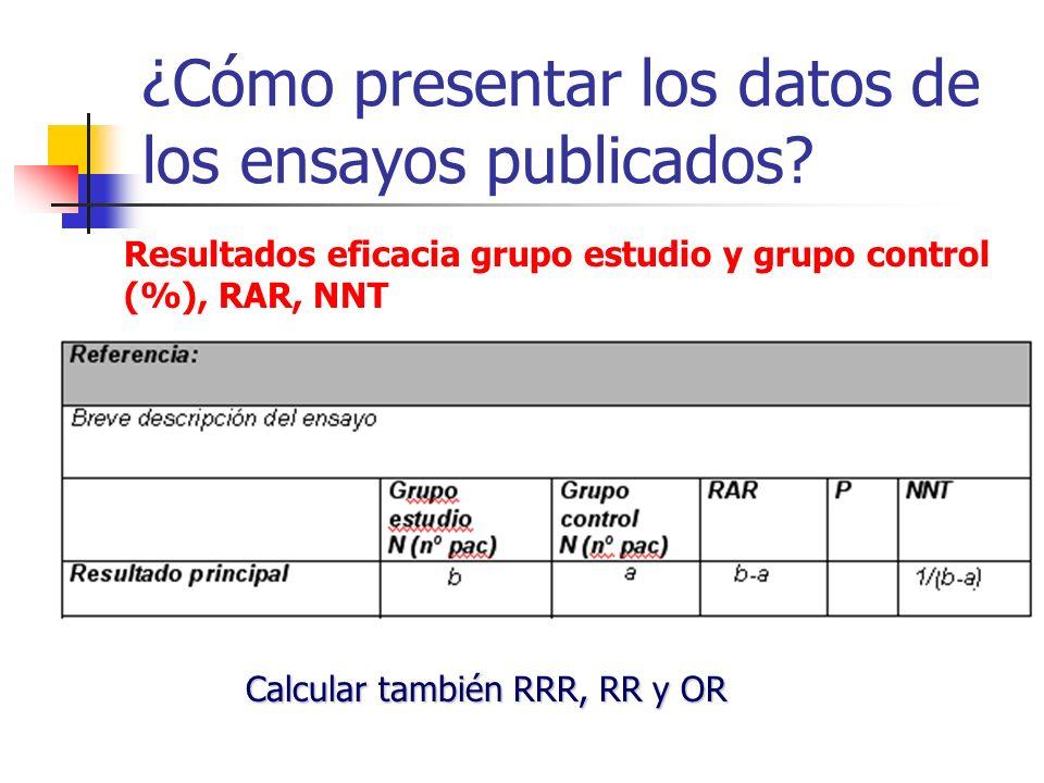 ¿Cómo presentar los datos de los ensayos publicados? Resultados eficacia grupo estudio y grupo control (%), RAR, NNT Calcular también RRR, RR y OR