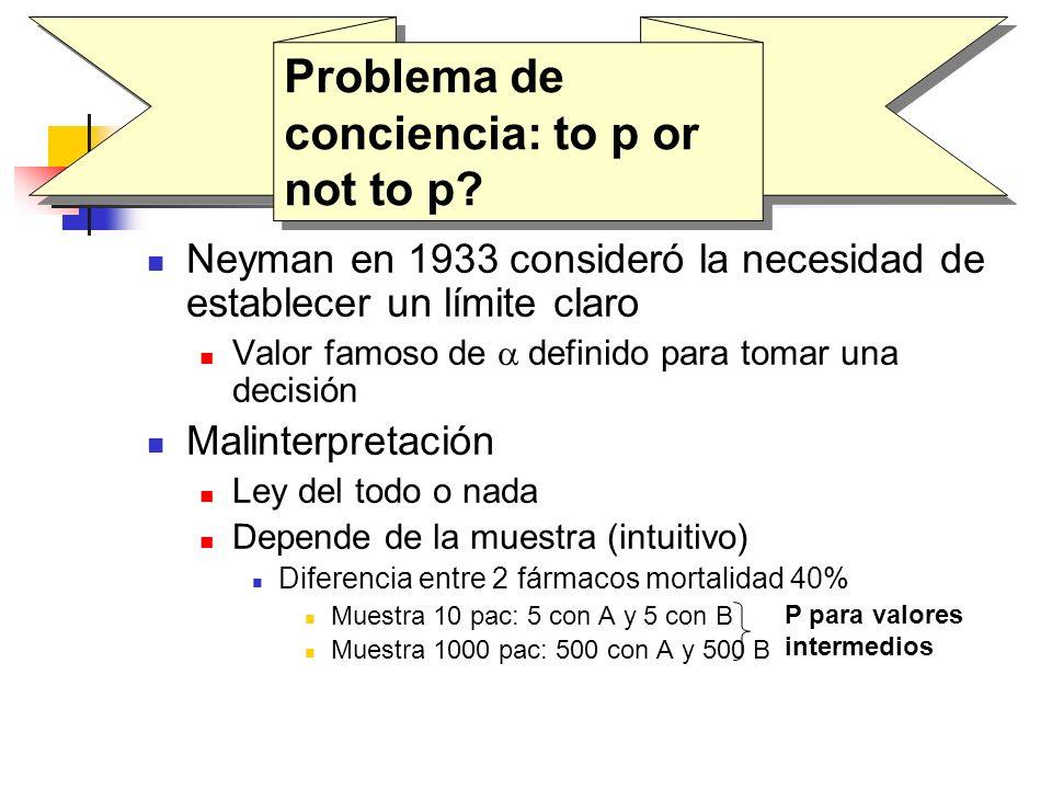 Neyman en 1933 consideró la necesidad de establecer un límite claro Valor famoso de definido para tomar una decisión Malinterpretación Ley del todo o