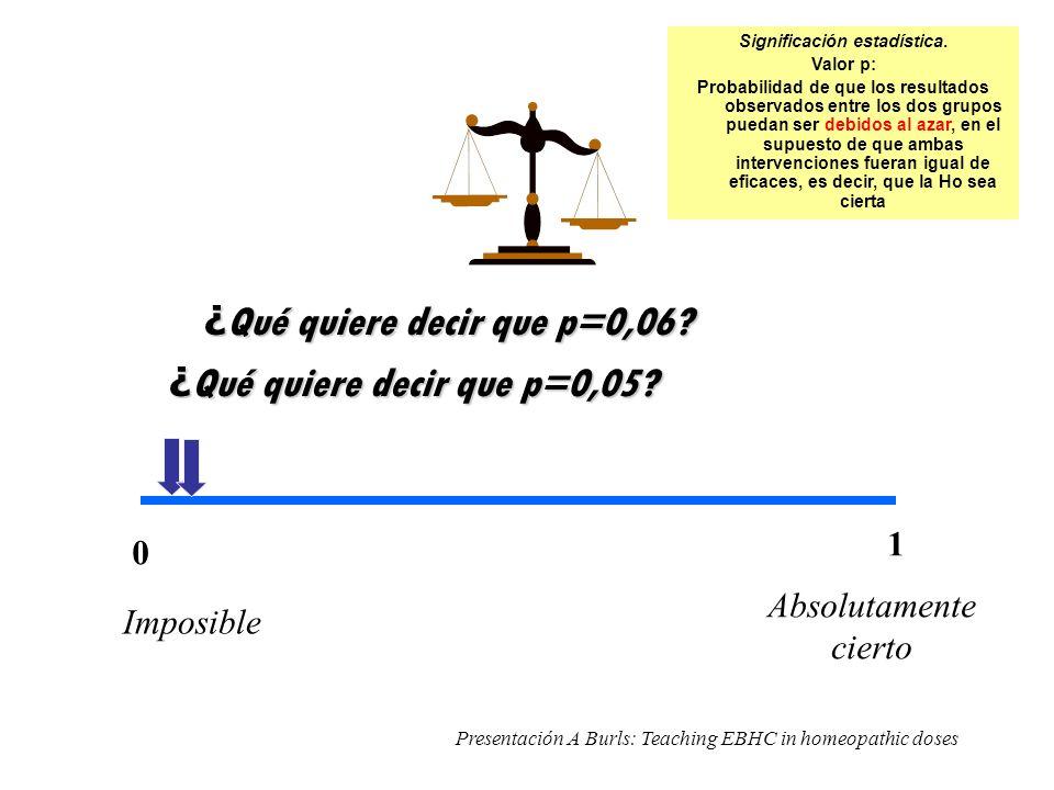 0 1 Imposible Absolutamente cierto Presentación A Burls: Teaching EBHC in homeopathic doses Significación estadística. Valor p: Probabilidad de que lo