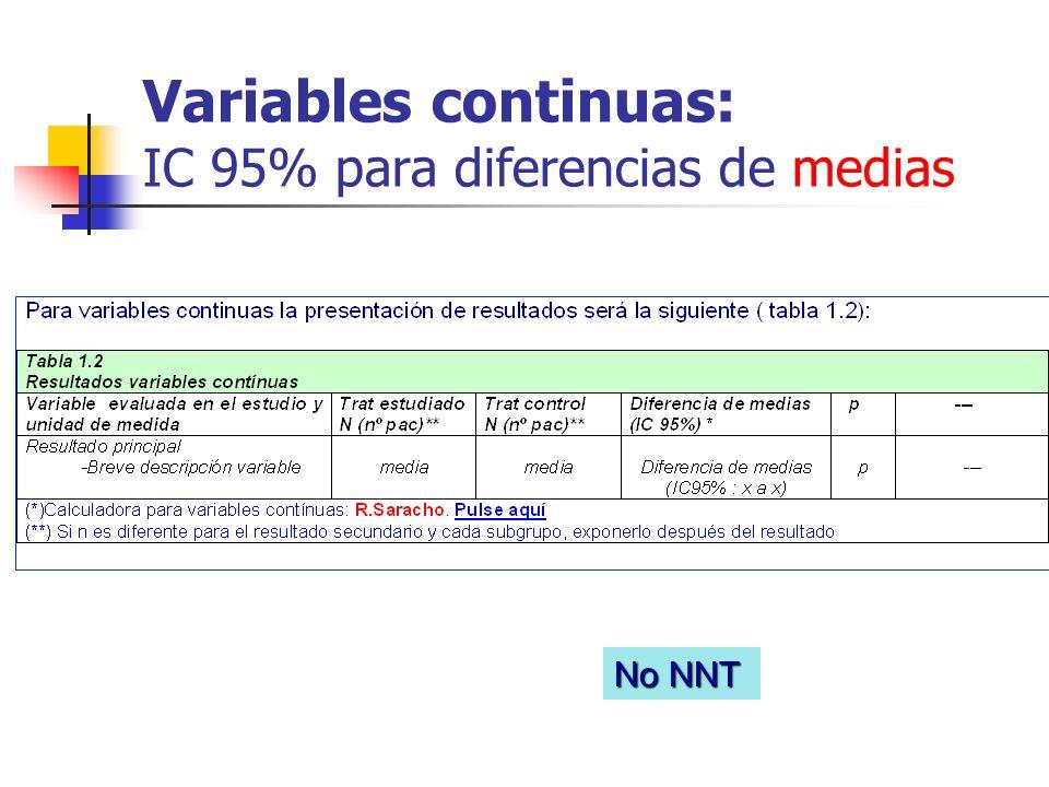 Variables continuas: IC 95% para diferencias de medias No NNT