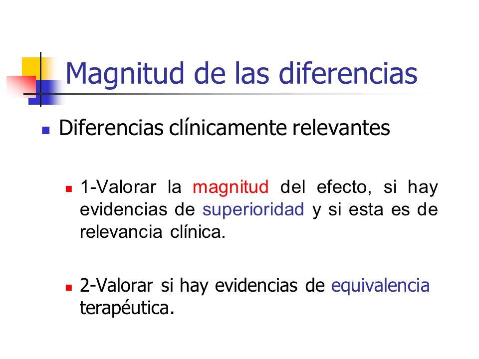 Magnitud de las diferencias Diferencias clínicamente relevantes 1-Valorar la magnitud del efecto, si hay evidencias de superioridad y si esta es de re