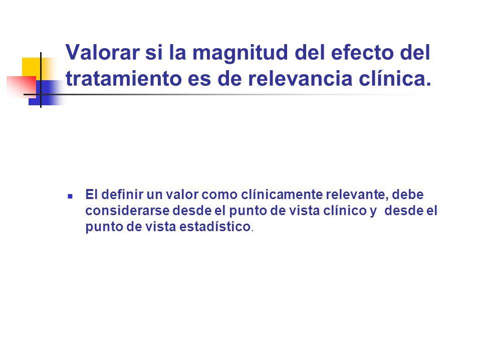Valorar si la magnitud del efecto del tratamiento es de relevancia clínica. El definir un valor como clínicamente relevante, debe considerarse desde e