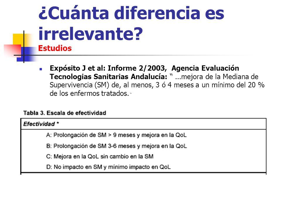 ¿Cuánta diferencia es irrelevante? Estudios Expósito J et al: Informe 2/2003, Agencia Evaluación Tecnologias Sanitarias Andalucía:...mejora de la Medi